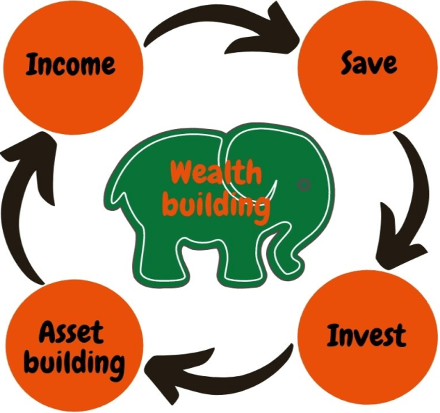 How to build assets.