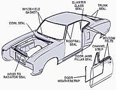 Mercury Cougar Engine Diagram Mercury Cougar Dash Lights