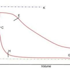James Watt Steam Engine Diagram Star Delta Starter Wiring Motor Indicator – Glue-it.com