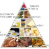 KetogenicDietPyramid2