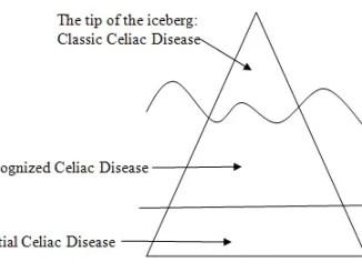 Tip of Iceberg 1606