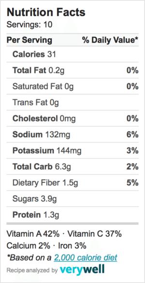 Nutrition-Label-salsa