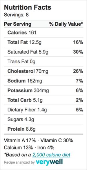 Nutrition-Label-stuffed zucchini