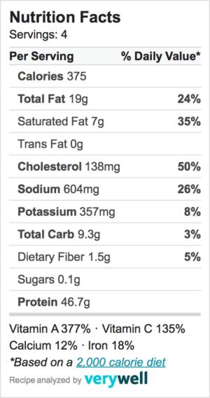 Nutrition-Label-tuekey tenderloin stuffed with kale & goat cheese