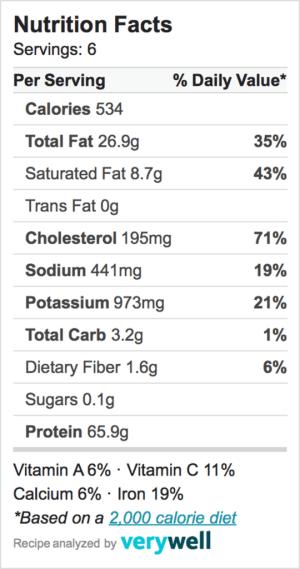 Nutrition-Label-pork roast