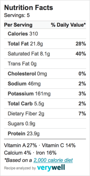 Nutrition-Label-Embed-leg of lamb