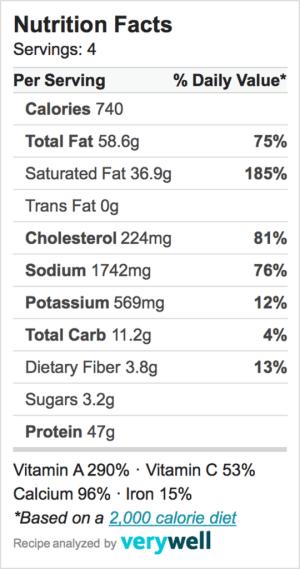 Nutrition-Label-mini spinach pie