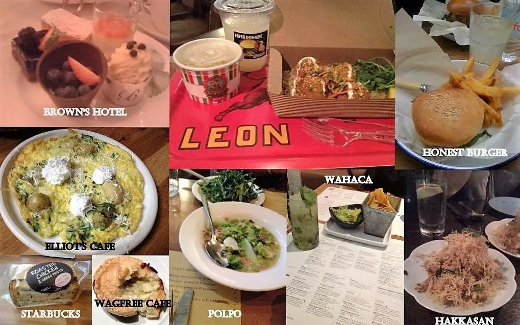 Gluten Free Guide To London - where to eat in London for Coeliacs and gluten intolerants