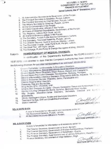 Notification of Reimbursement of Medical Charges for