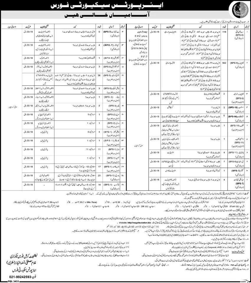 Airport Security Force Vacancies 2017 (ASF Vacancies 2017