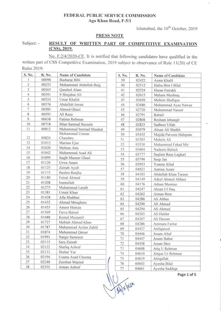Result of Written Part of CSS Competitive Examination 2019