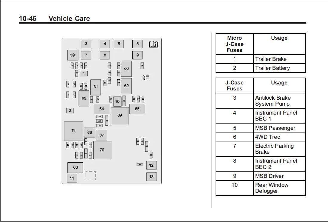 2014 gmc sierra fuse box