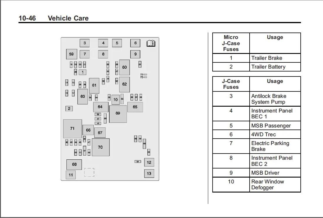 2009 klr 650 wiring diagram cervical vertebrae chevy silverado fuse panel location | get free image about