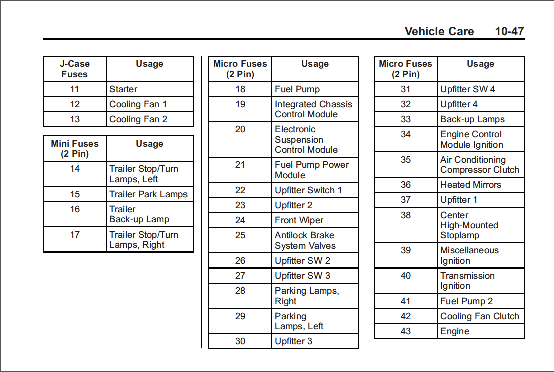 hight resolution of 2014 silverado fuse box wiring diagram week 2014 chevy sonic fuse diagram 2014 silverado fuse diagram