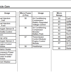 2014 chevy cruze fuse diagram simple wiring schema relay diagram 2014 chevy cruze fuse box diagram [ 1107 x 741 Pixel ]