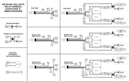 small resolution of spyder hid headlight wiring connection diagram wiring diagrams spyder hid headlight wiring connection diagram
