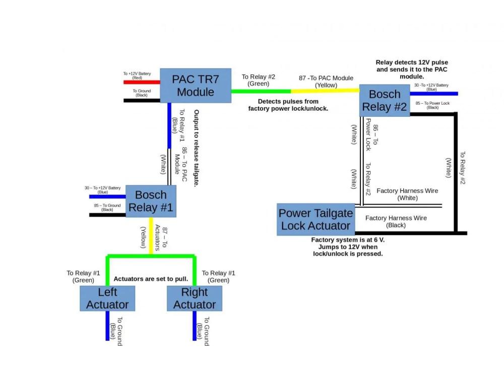 medium resolution of post 172883 0 19632200 1499986440 thumb jpg