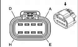 B6 S4 Wiring Diagram Qualcomm Smartphone Block Diagram
