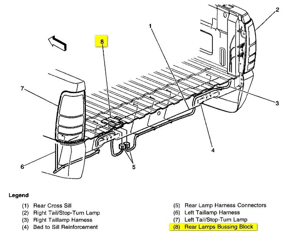 gmc sierra wiring diagram on tail light wiring for 1999 gmc sonoma