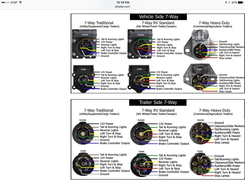 hight resolution of 2015 gm 7 pin trailer wiring