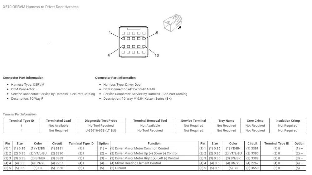 medium resolution of x510 connector jpg