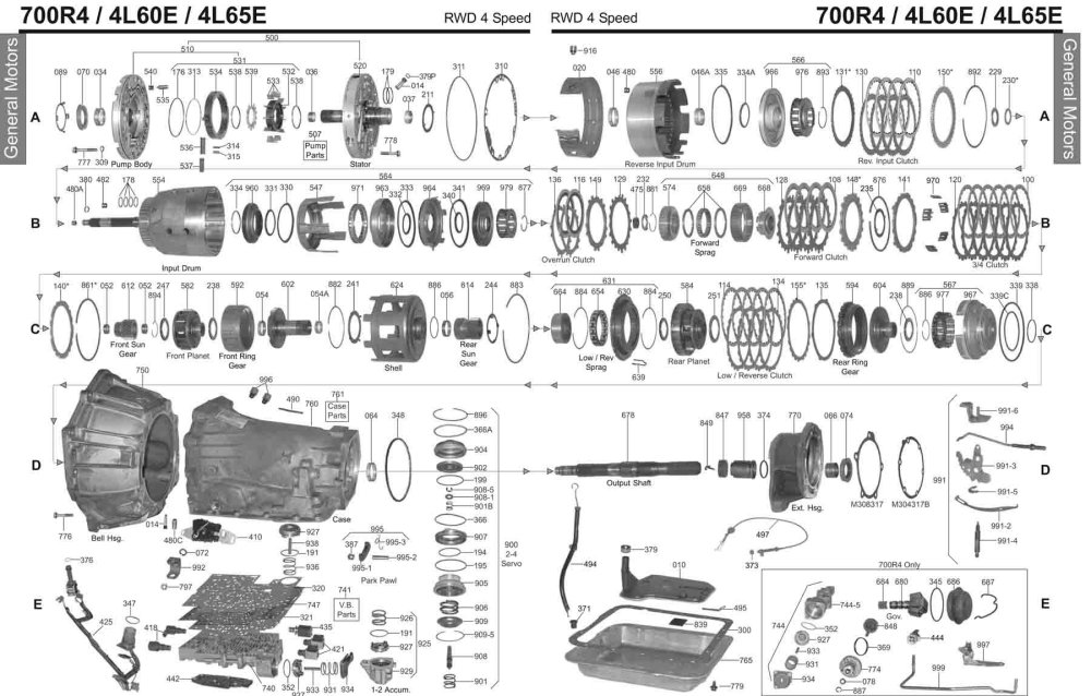 medium resolution of 700r4 exploded diagram simple wiring schema shimano reel exploded diagram 4l60e transmission exploded view diagram simple