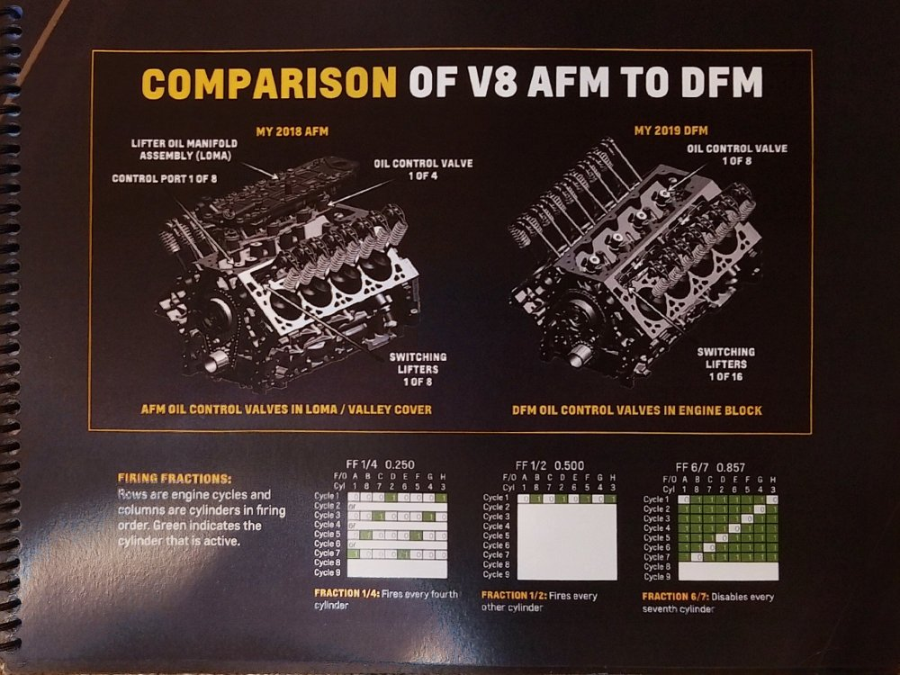 medium resolution of 2009 silverado with afm engine diagram