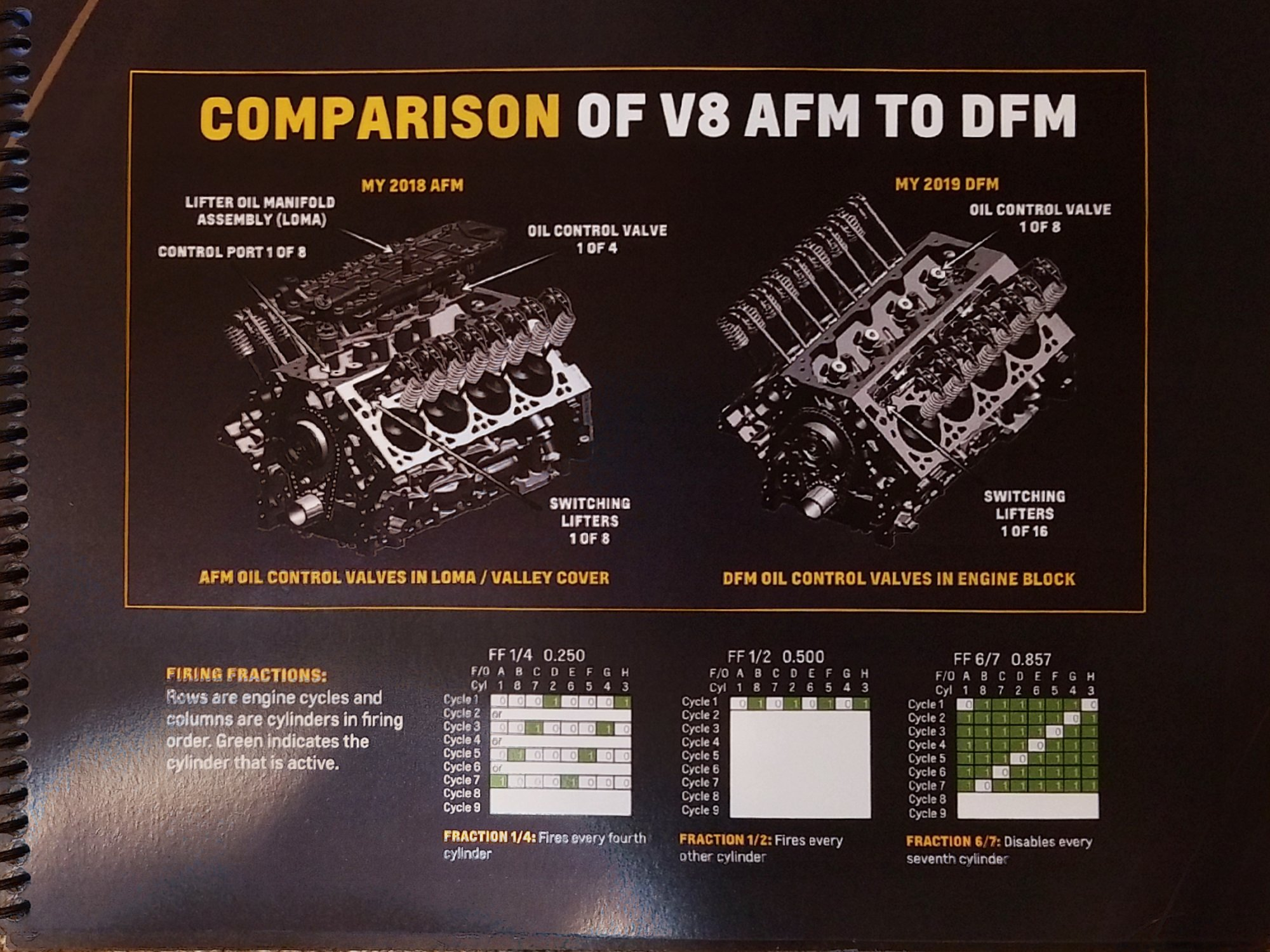 hight resolution of 2009 silverado with afm engine diagram