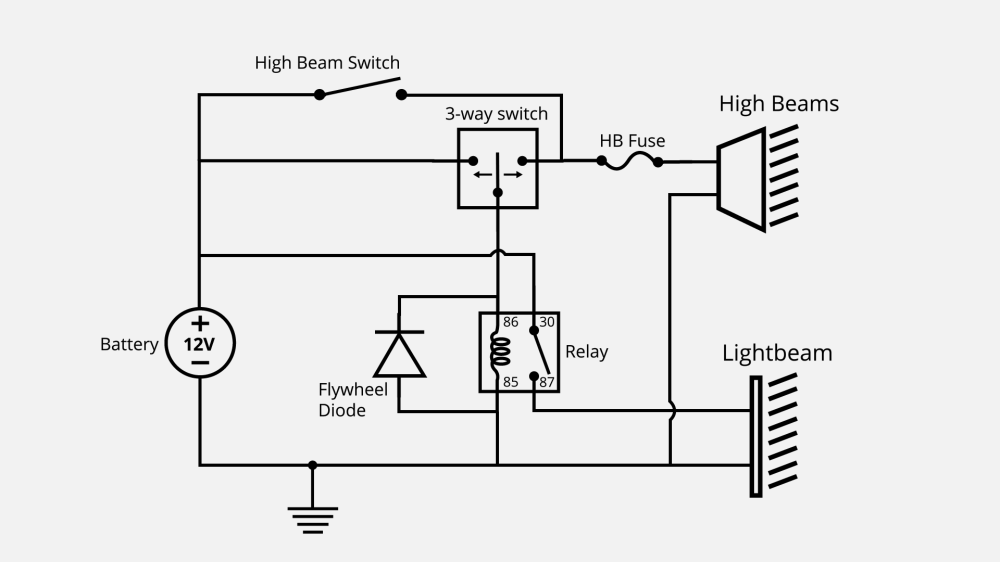 medium resolution of gm highbeam headlight wiring wiring diagram blog gm high beam headlight wiring