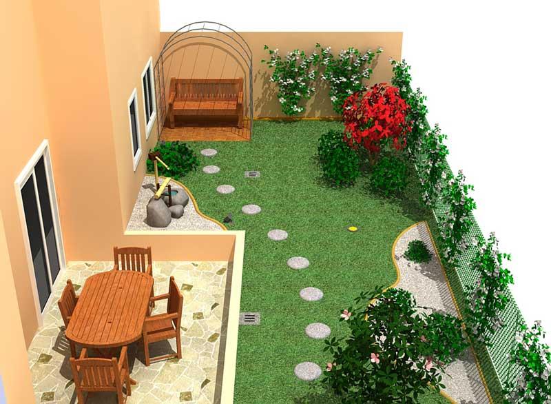 Impariamo a progettare il verde  GIARDINAGGIO MAGAZINE La rivista online dedicata al giardino