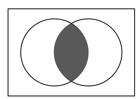 Venn Diagram Formula For 3 Sets ~ DIAGRAM