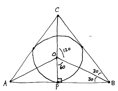 GMAT Hacks: Circle Inscribed In an Equilateral Triangle