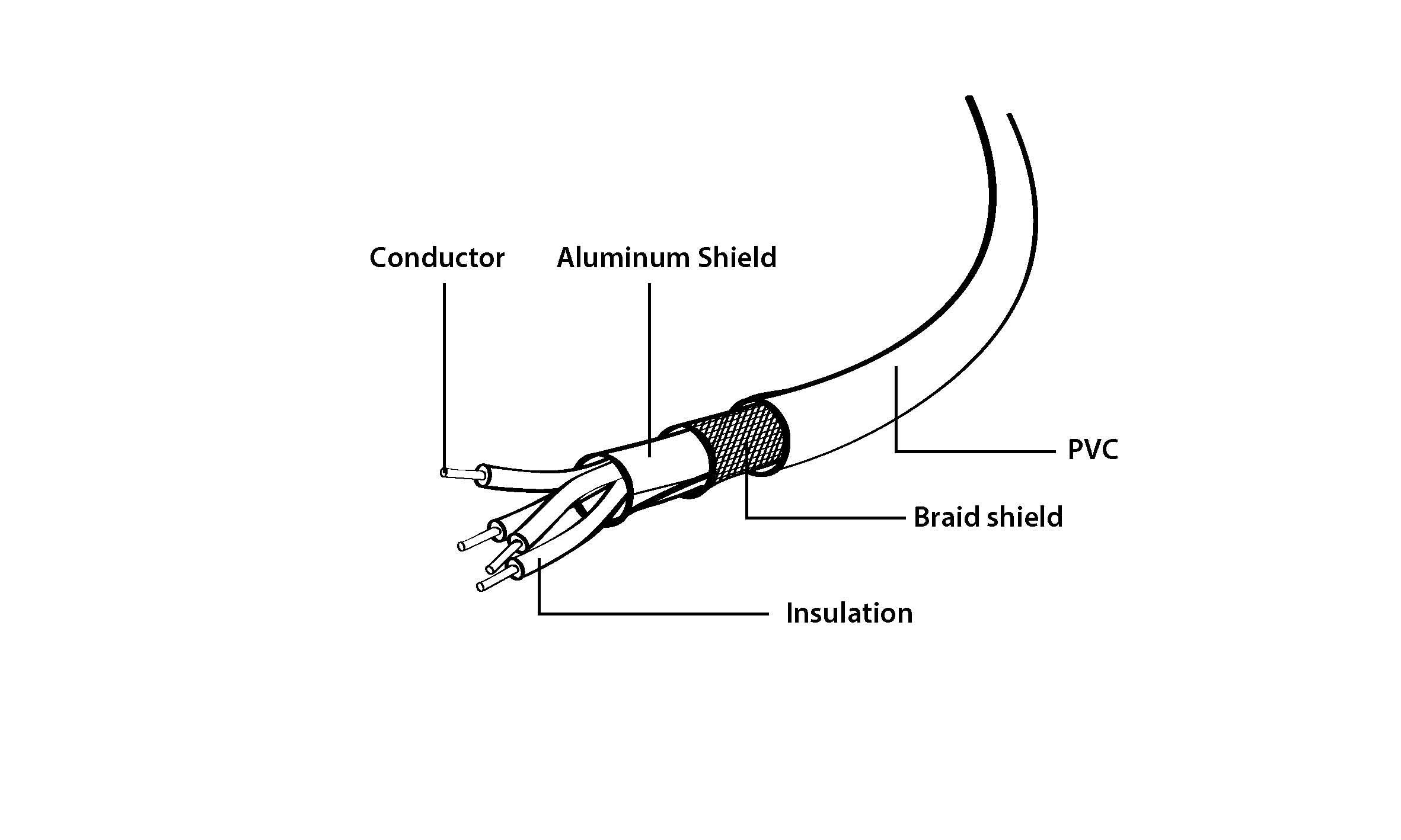 Micro-USB cable, 1 m (CCP-mUSB2-AMBM-1M)