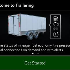 6 Pin Trailer Brake Wiring Diagram Rca Plug To Speaker Wire Trailering Towing Technology In The Next Generation 2019 Sierra Gmc 1500 Light Duty Pickup Truck App Getting Started