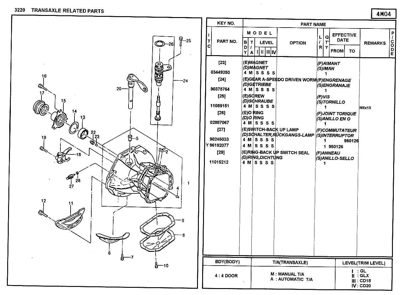 Vitezometru Mort Si Check Engine