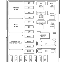 Daewoo Lanos Wiring Diagram How To Wire 3 Lights One Switch 2005 Chevy Aveo Fuse Box Library Kalos Location Enthusiast Diagrams U2022 Rh Rasalibre Co Chevrolet