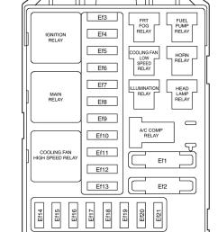 daewoo kalos fuse box location enthusiast wiring diagrams u2022 rh rasalibre co chevrolet aveo fuse box [ 700 x 1198 Pixel ]