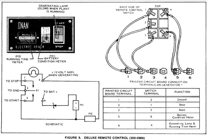 wiring diagram for onan generator a040h348