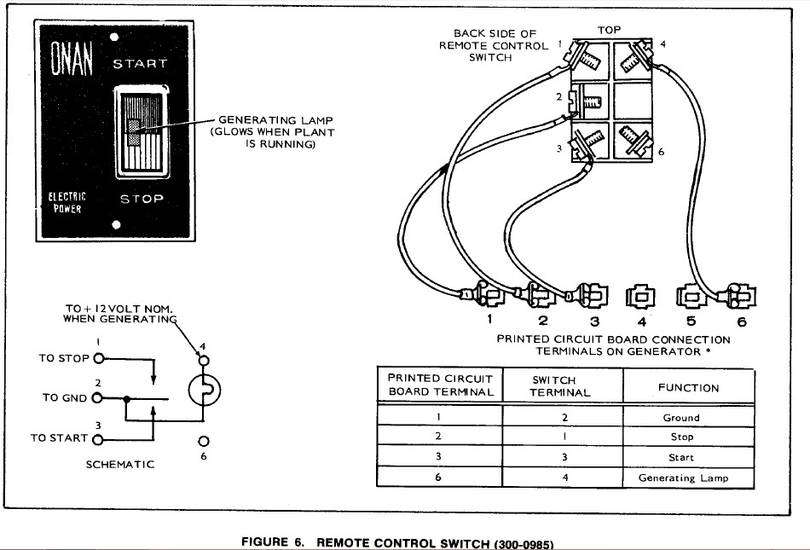 35 Onan Generator Remote Start Switch Wiring Diagram