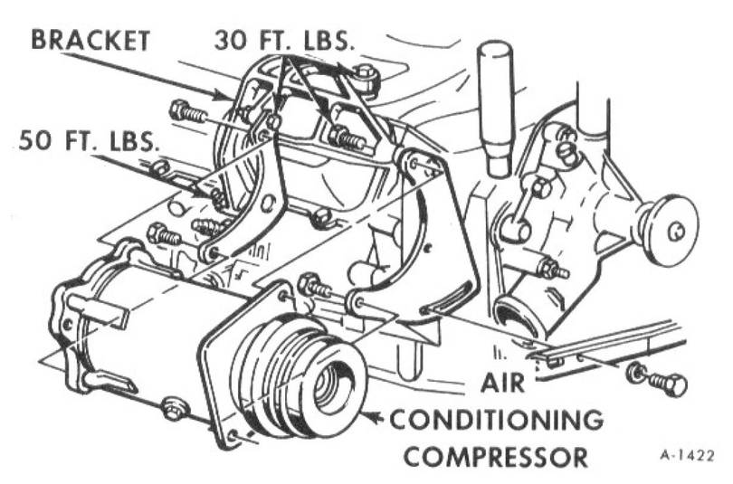 An ISO Drawing of the A/C Compressor