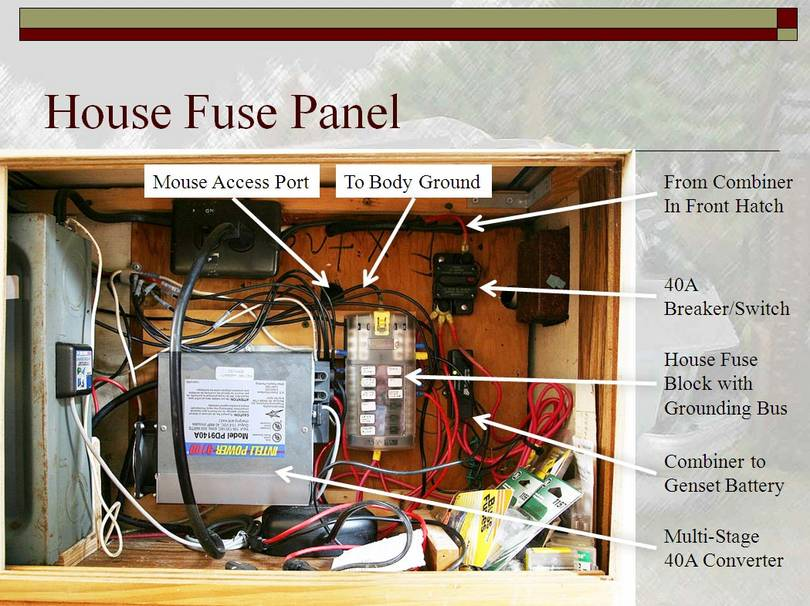 House Wiring Volts