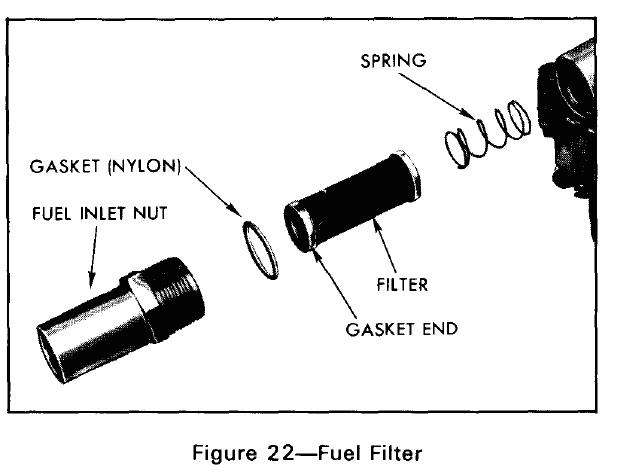 Q-jet Fuel filter