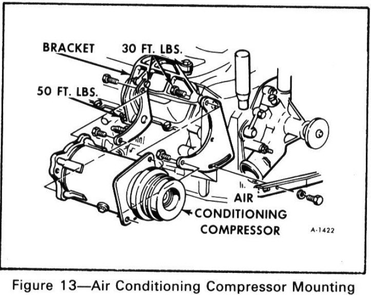 Some 1976 ISO Drawings from the Manuals