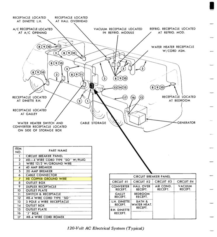 120v system