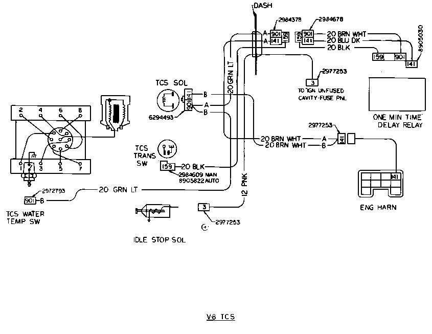 Chevy S10 Instrument Cluster Wiring Diagram, Chevy, Free