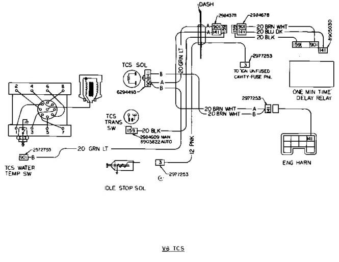 1972 chevrolet blazer wiring diagram wiring diagram repair s wiring diagrams autozone