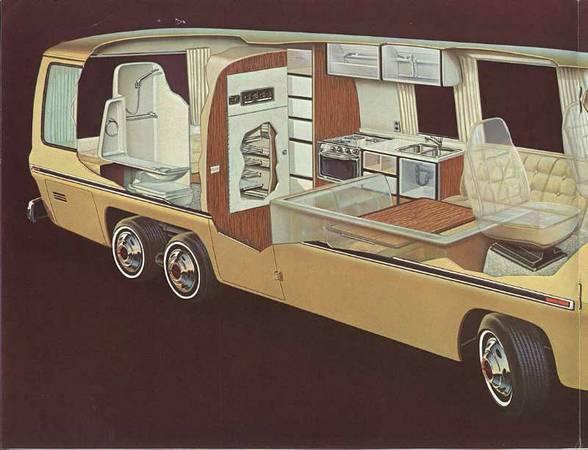 1977 GMC Kingsley 26FT Motorhome For Sale in SW Florida
