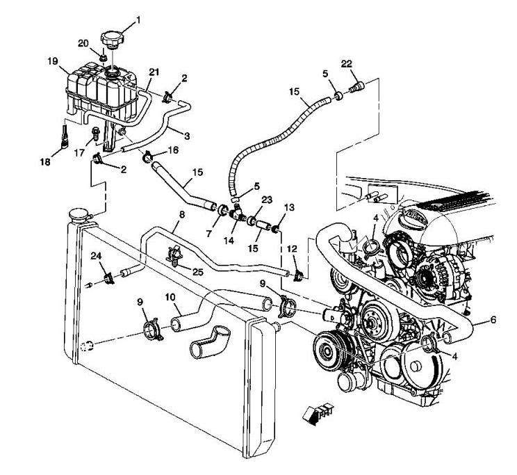 Система охлаждения hummer / хамер