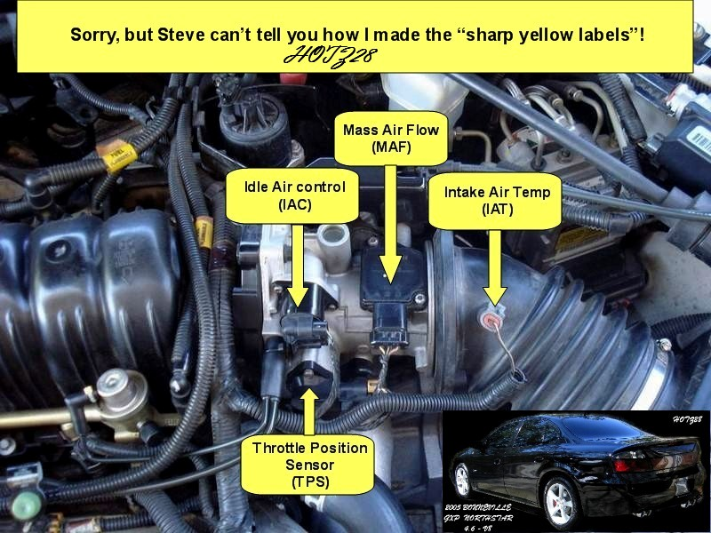2003 Hyundai Tiburon Engine Diagram High Idle At Cold Temperatures 3000 Rpm Gm Forum Buick