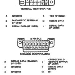 Obd Wiring Diagram Tempstar Furnace Need To Know How Wire An Obd1 Data Link Connector Gm Forum Name Dlc Jpg Views 11358 Size 45 7 Kb